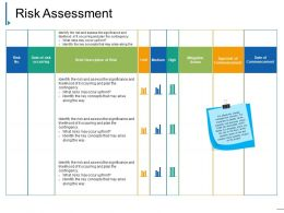 Risk Assessment Presentation Ideas