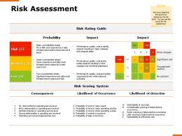 Risk Assessment Probability H160 Ppt Powerpoint Presentation Professional Structure