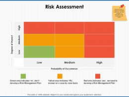 Risk Assessment Probability Ppt Powerpoint Presentation Icon Tips