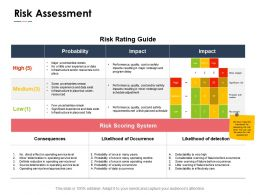 Risk Assessment Probability Ppt Powerpoint Presentation Pictures Guidelines
