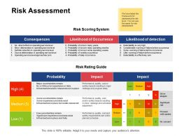 Risk Assessment Probability Probability E96 Ppt Powerpoint Presentation Gallery Designs