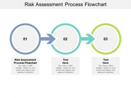 Risk Assessment Process Flowchart Ppt Powerpoint Presentation Outline Cpb