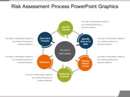 Risk Assessment Process Powerpoint Graphics