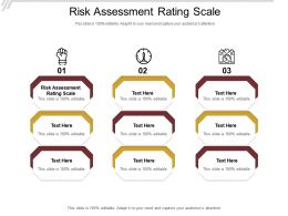 Risk Assessment Rating Scale Ppt Powerpoint Presentation Gallery Ideas Cpb