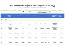 Risk Assessment Register Including Cost Of Strategy
