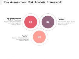 Risk Assessment Risk Analysis Framework Ppt Powerpoint Presentation Slides Cpb