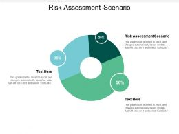 Risk Assessment Scenario Ppt Powerpoint Presentation File Example Introduction Cpb