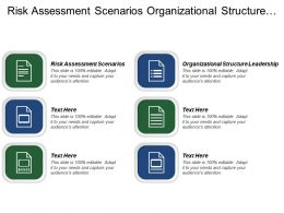 Risk Assessment Scenarios Organizational Structure Leadership Buying Power