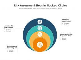 Risk Assessment Steps In Stacked Circles