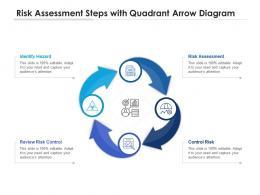 Risk Assessment Steps With Quadrant Arrow Diagram