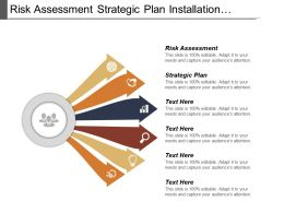 Risk Assessment Strategic Plan Installation Management Performance Management Cpb