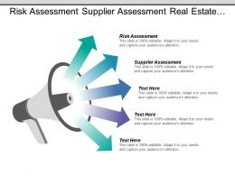 Risk Assessment Supplier Assessment Real Estate Investment Personality Traits Cpb