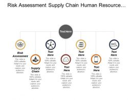 Risk Assessment Supply Chain Human Resource Planning Stages Cpb