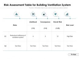 Risk Assessment Table For Building Ventilation System
