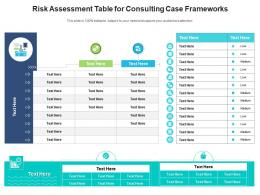 Risk Assessment Table For Consulting Case Frameworks Infographic Template