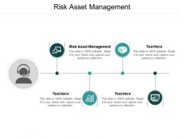 Risk Asset Management Ppt Powerpoint Presentation Summary Graphic Images Cpb