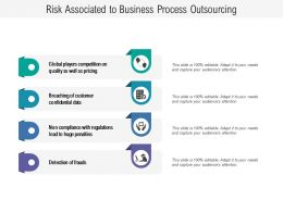 Risk Associated To Business Process Outsourcing