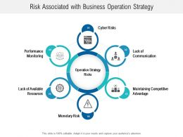 Risk Associated With Business Operation Strategy