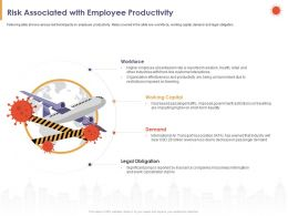 Risk Associated With Employee Productivity Legal Ppt Powerpoint Presentation Designs