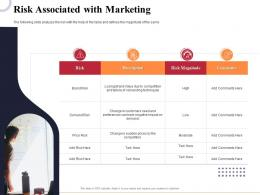 Risk Associated With Marketing Marketing And Business Development Action Plan Ppt Demonstration