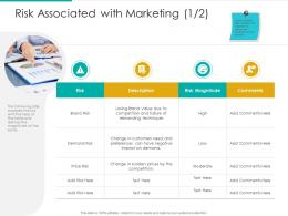 Risk Associated With Marketing Price Brand Risk Ppt Slides Elements
