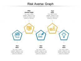 Risk Averse Graph Ppt Powerpoint Presentation Model Structure Cpb