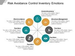Risk Avoidance Control Inventory Emotions Management Waste Management Cpb