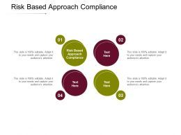 Risk Based Approach Compliance Ppt Powerpoint Presentation Summary Topics Cpb