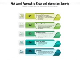 Risk Based Approach To Cyber And Information Security