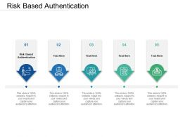 Risk Based Authentication Ppt Powerpoint Presentation Icon Graphic Tips Cpb