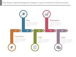 Risk Based Capital Management Diagram Layout Powerpoint Slide Download