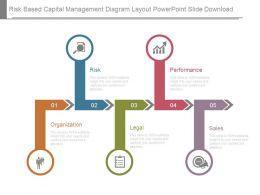 risk_based_capital_management_diagram_layout_powerpoint_slide_download_Slide01