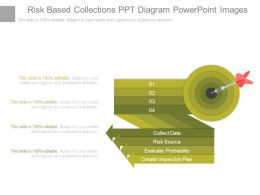 Risk Based Collections Ppt Diagram Powerpoint Images