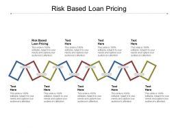 Risk Based Loan Pricing Ppt Powerpoint Presentation Model Slide Download Cpb
