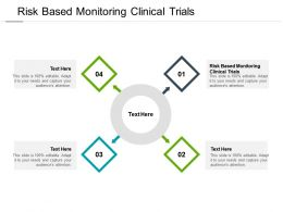 Risk Based Monitoring Clinical Trials Ppt Powerpoint Presentation Ideas Structure Cpb