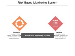 Risk Based Monitoring System Ppt Powerpoint Presentation Inspiration Graphics Design Cpb