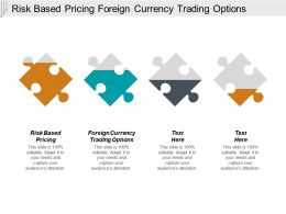 Risk Based Pricing Foreign Currency Trading Options Cpb