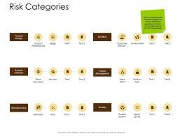 Risk Categories Consumer Service Ppt Powerpoint Presentation File Slideshow