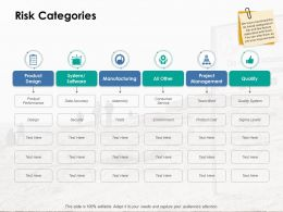 Risk Categories Manufacturing Ppt Powerpoint Presentation Show Samples