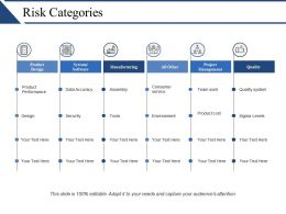 Risk Categories Ppt Examples Slides