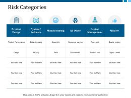 Risk Categories Ppt Layouts Tips