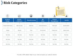 Risk Categories Ppt Slides Example Introduction