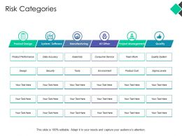 Risk Categories System Software Ppt Powerpoint Presentation Pictures Design Inspiration