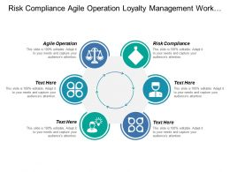 Risk Compliance Agile Operation Loyalty Management Workforce Management