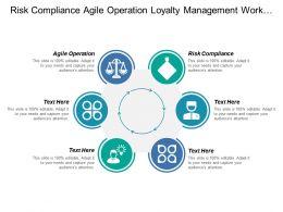 risk_compliance_agile_operation_loyalty_management_workforce_management_Slide01