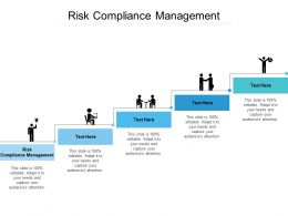 Risk Compliance Management Ppt Powerpoint Presentation Pictures Format Ideas Cpb