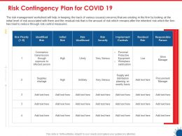 Risk Contingency Plan For Covid 19 Workplace Sanitisation Ppt Model