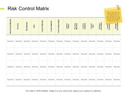 Risk Control Matrix Control Objective Ppt Powerpoint Presentation Icon