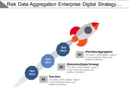 Risk Data Aggregation Enterprise Digital Strategy Multichannel Business Cpb