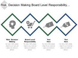 Risk Decision Making Board Level Responsibility Visibility Design